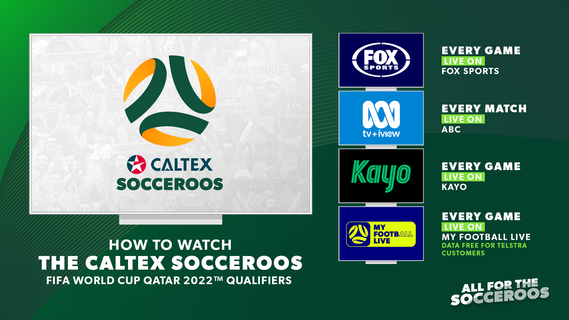 Socceroos free to air
