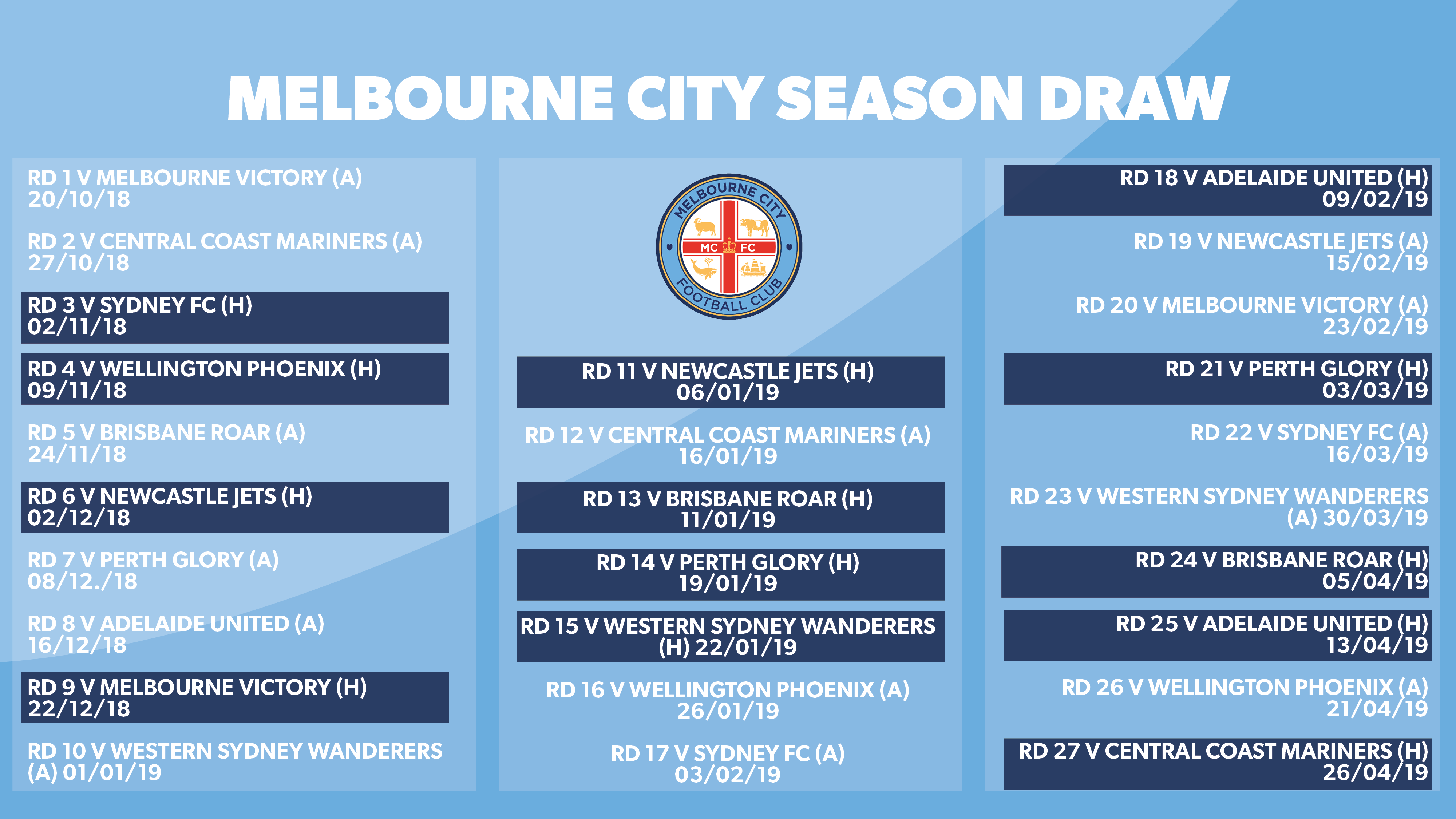 City season draw