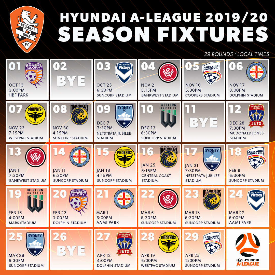 Brisbane Roar 2019/20 Season draw FINAL
