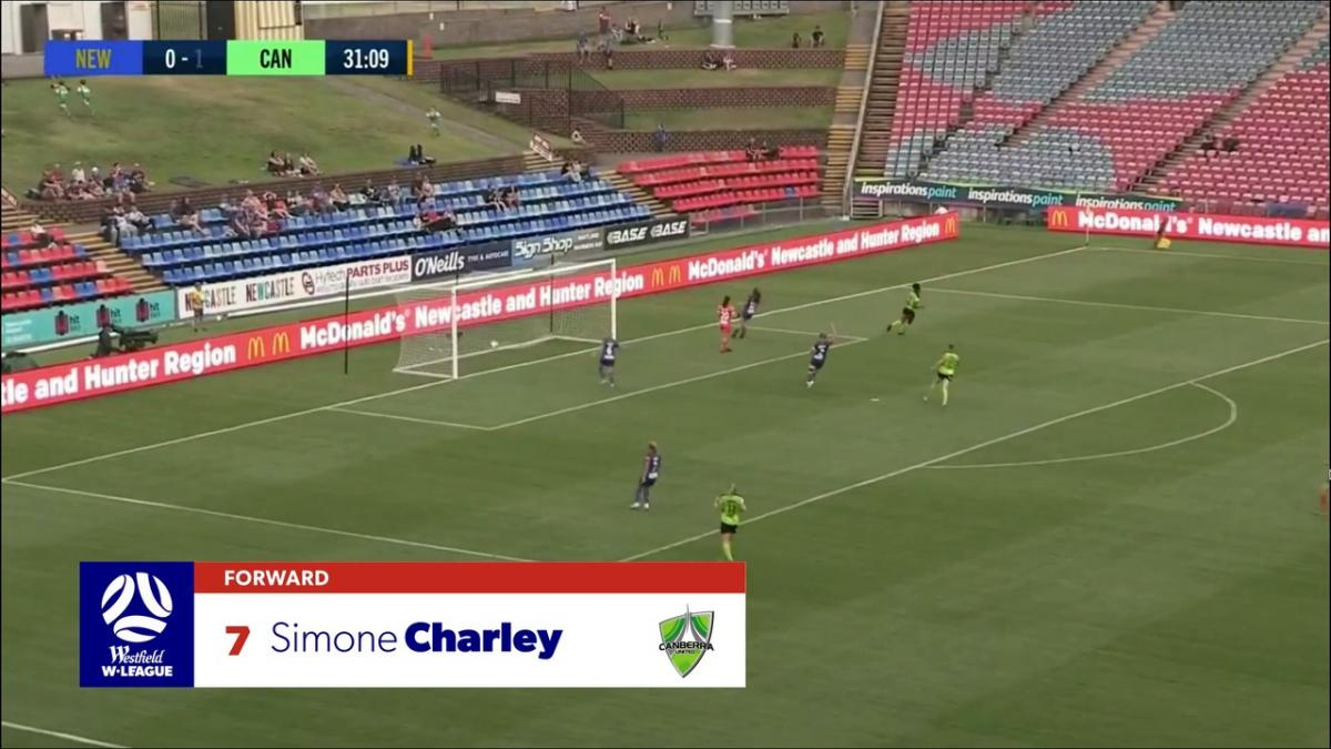 Goal of the Round | Winner | Simone Charley