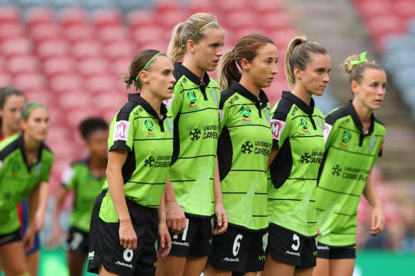 Canberra United wall