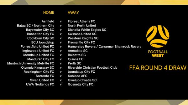 FFA Cup Round 4 draw confirmed in Western Australia