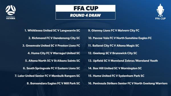 FFA Cup Round 4 draw confirmed in Victoria