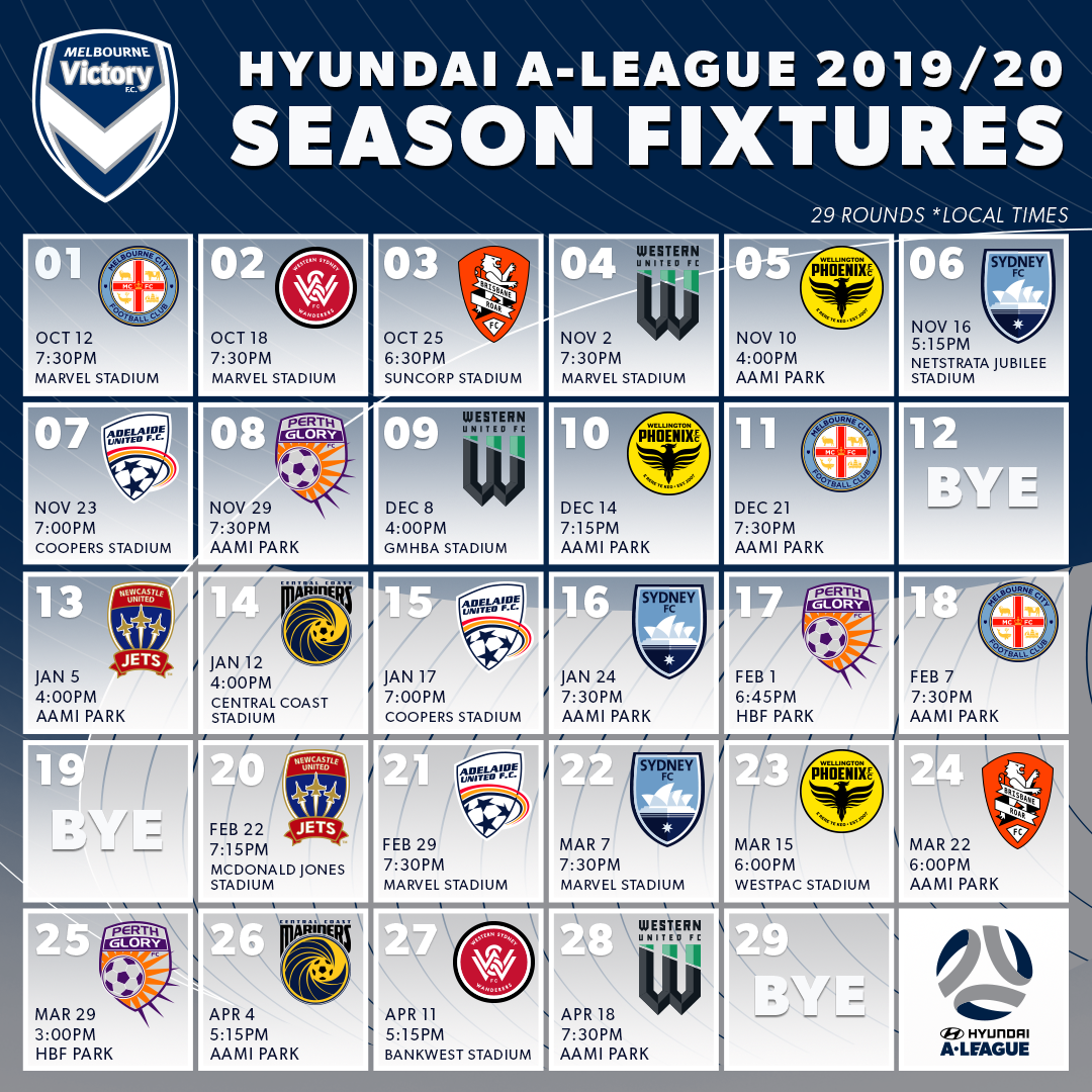 Melbourne Victory 2019/20 season draw FINAL