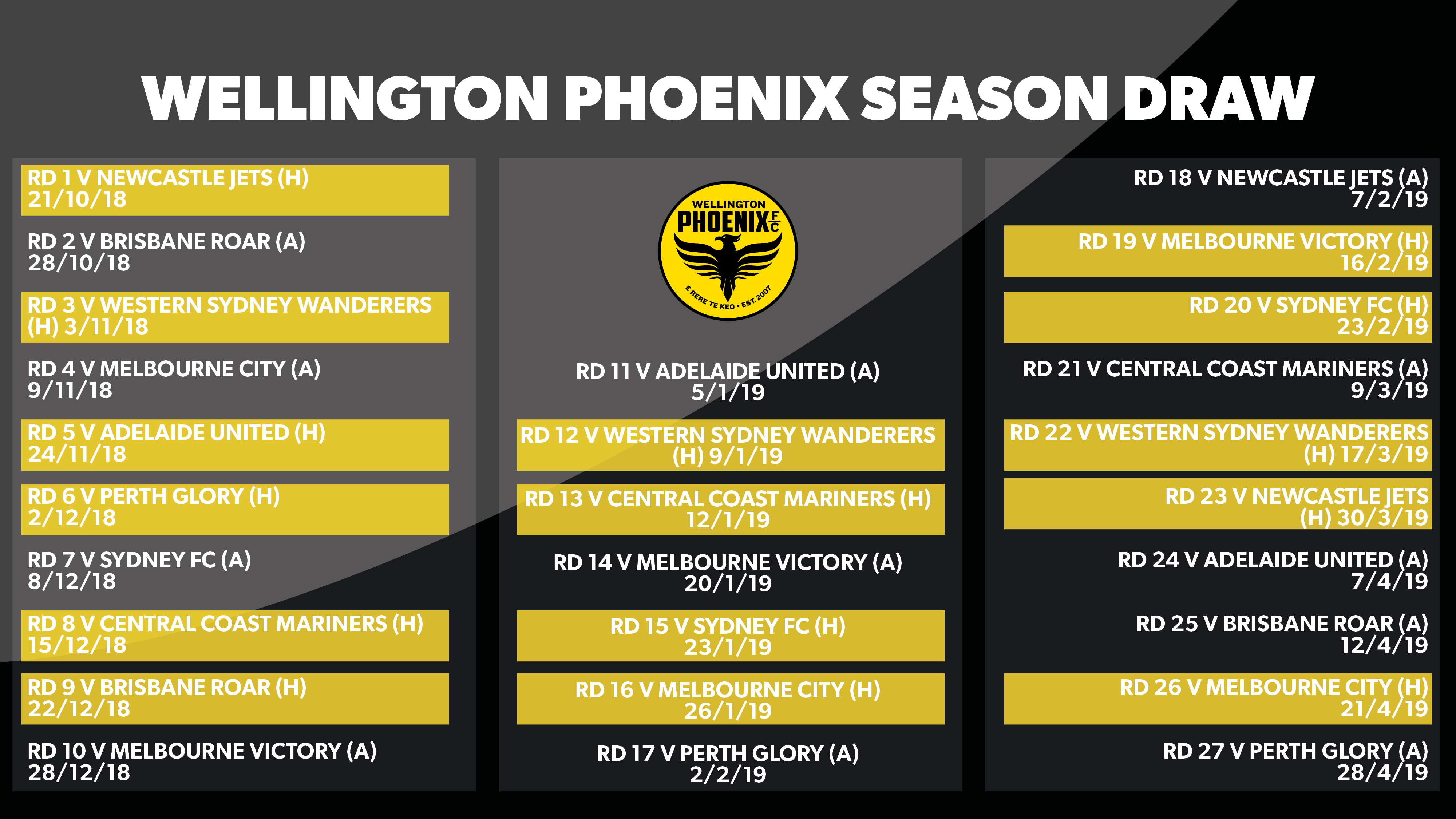 Wellington season draw